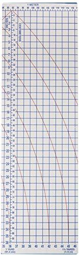 Dritz 890 Superboard Durable Kraft Board, 39-3/4 x 72-Inch