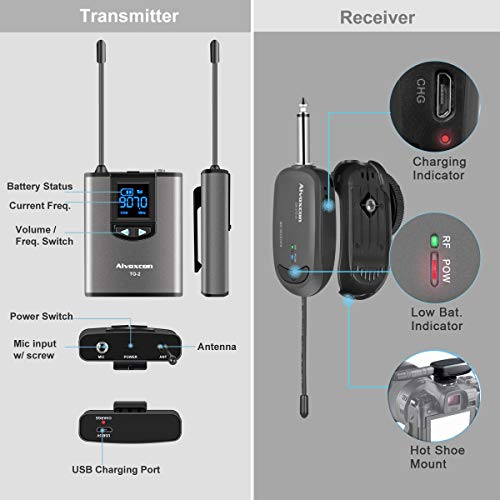 Wireless Headset Lavalier Microphone System -Alvoxcon Dual Wireless Lapel Mic for iPhone, DSLR Camera, PA Speaker, YouTube, Podcast, Video Recording, Conference, Vlogging, Church, Interview, Teaching…