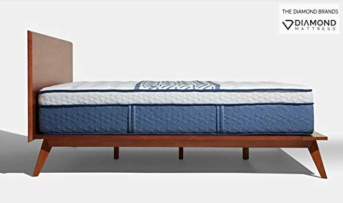 Buy Intention Hybrid Mattress & Box (Queen, Medium)