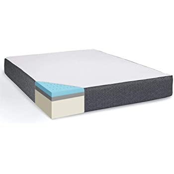 Bed In A Box Nimbus