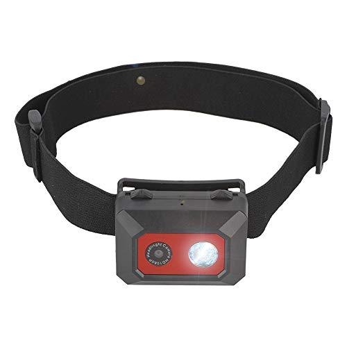 Topiky Mini Cámara de Acción, 5-10M Nocturna Visión,1080p HD Montada en la Cabeza, 1.5/6H Led Headlamp/SOS Mode Videocámara Manos Libres,32GB de Almacenamiento para Deportes al Aire Libre