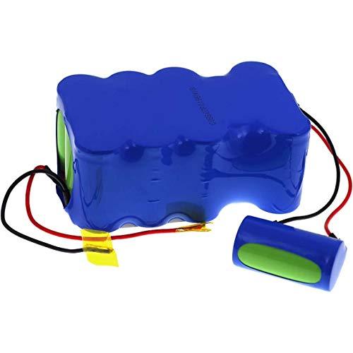 Powery Batería para Bosch BBHMOVE4