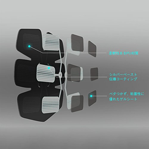 『IMATE 腹筋ベルト セット EMS腹筋・背筋の筋トレ 超薄型 超軽量 静音コードレス』の2枚目の画像