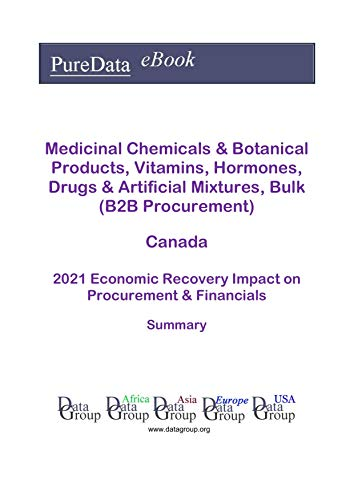 Medicinal Chemicals & Botanical Products, Vitamins, Hormones, Drugs & Artificial Mixtures, Bulk (B2B Procurement) Canada Summary: 2021 Economic Recovery Impact on Revenues & Financials