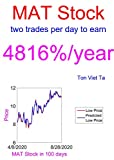 Price-Forecasting Models for Mattel, Inc. MAT Stock (NASDAQ Composite Components Book 1766) (English Edition)