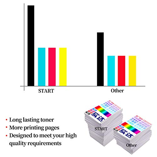 Start Compatible for Xerox Phaser 6600 WorkCentre 6605 Cyan 106R02241 Toner Cartridge Photo #4