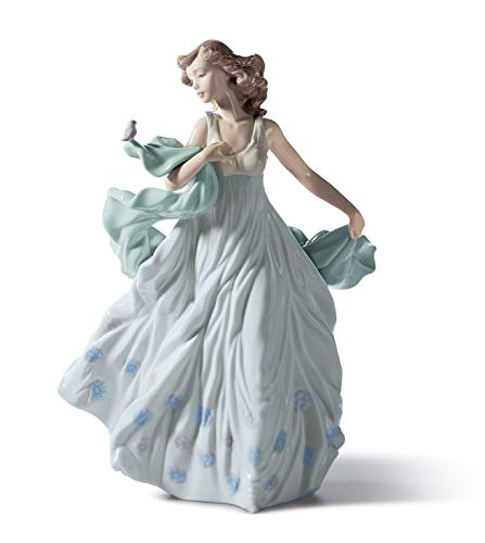 Top 10 best selling list for collectible figurines
