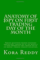 Anatomy of $SPY on First Trading Day of the Month by Kora Reddy