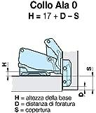 Cerniere Per Ante Cucina Ferrari.Catalogo Prodotti Adelchi Ferrari S P A 2020