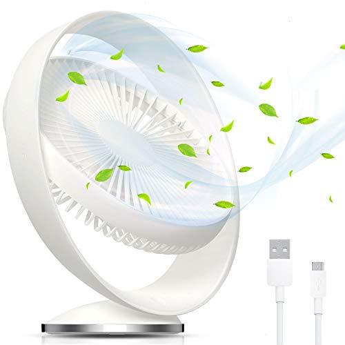 TedGem – El ventilador USB de mesa