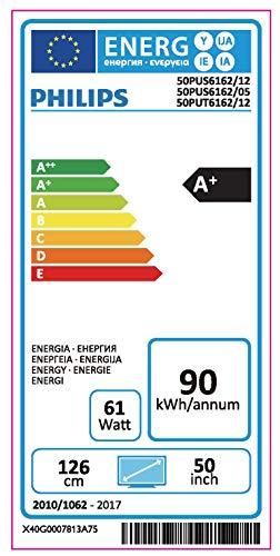 Philips 50PUS6162/12 - Smart TV LED ultra sottile 4k, Risoluzione 3840x2160, Nero, 127 cm (50