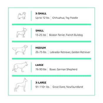 AmazonBasics Lit pour animal domestique en forme de canapé, L