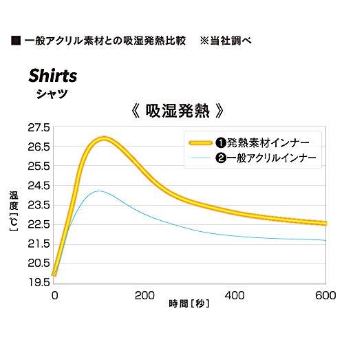おたふく手袋ボディタフネス『BTサーモインナーシャツ長袖丸首(JW-169)』