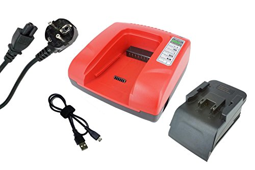 PowerSmart® 20-36V Akku Ni-Cd/Ni-MH Ladegerät für HILTI B 24/2.0, B 24/3.0, C7/24 (Rot)