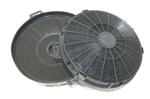 Smeg Dunstabzugshaube Kohlefilter Teilenummer FLT2