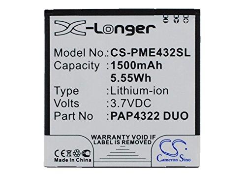 Cameron sino Batterie pour cS-pSU9600RC marantz rC9001 2200mAh 8,1Wh (/)