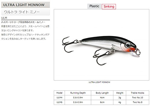 Rapala Ultra-Light Minnow