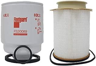 Buyer$ Lair Kit - Compatible with Dodge Ram 6.7L Diesel Cummins Fleetguard Fuel Filter Water Separator Set FS53000 & FS20089 for 2013-2018 Models 2500/3500/4500/5500