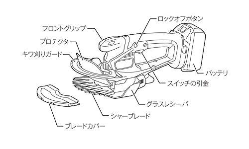 マキタ 充電式生垣バリカン160ミリ MUM604DRF