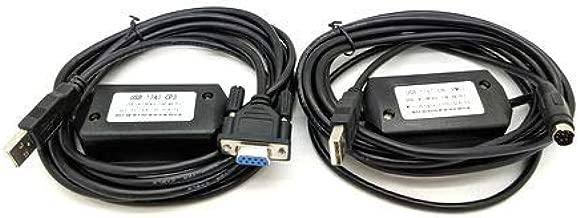 Allen Bradley Programming Cable USB Combo - Common AB PLCs