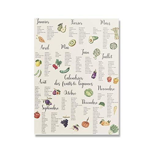 xdai Arte de Pared Moderno Carteles de Frutas y Verduras de Temporada e impresión de Lienzo Pintura...