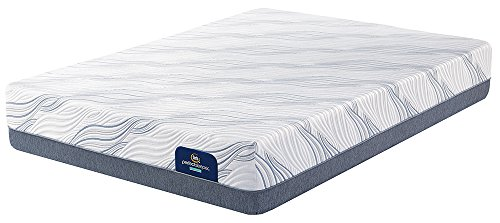 Serta Perfect Sleeper Plush 900 Hybrid Mattress, Queen