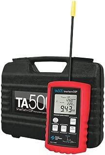 ta500