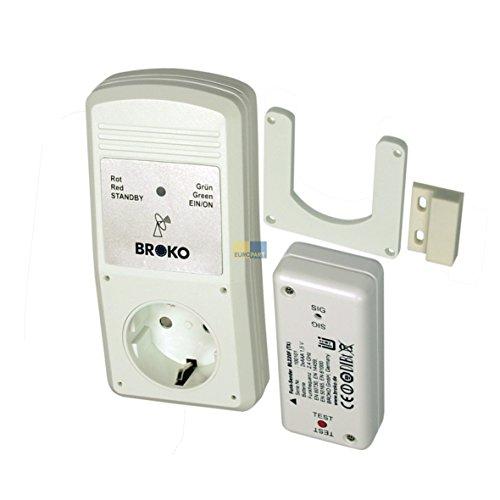 Zuluftfensterschaltung Funküberwachungssystem Dunstabzugshaube Broko BL220F