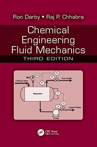 Chemical Engineering Fluid Mechanics (English Edition)
