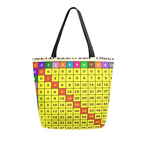 AHYLCL - Bolsa de hombro de lona para mesa periódica, reutilizable, grande, multiusos, para trabajo, escuela, compras, al aire libre
