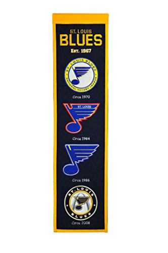Winning Streak NHL St. Louis Blues Heritage Banner