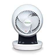 POWERFUL, QUIET COOLING - Efficiently powered by advanced DC technology, the Meaco 360 personal cooling fan is whisper-quiet and ultra-compact for use in any setting. The mini desk fan operates at 15dB, equivalent to normal breathing or a soft whispe...