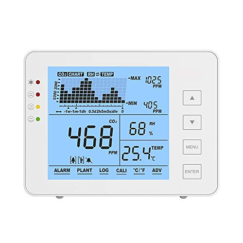 TOPQSC Detector de calidad del aire, detector de dióxido de carbono pared de temperatura y humedad, sensor NDIR, grabadora de datos, seguimiento en tiempo real, equipado con alarma