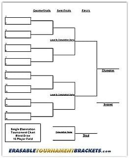 Zieglerworld Cornhole 16 Player Erasable Blind Draw Single Elimination Tournament Bracket Chart