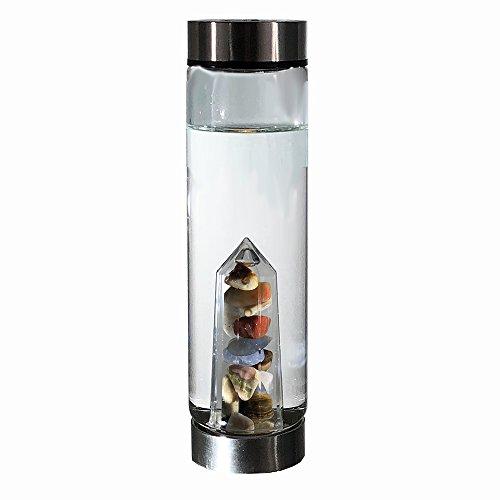 CrystalGeode - Wasserflaschen