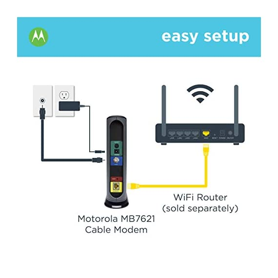 """Motorola 24x8 Cable Modem, Model MB7621, DOCSIS 3.0. Approved by Comcast Xfinity, Cox, Charter Spectrum, Time Warner… 4 Model MB7621 is recommended for actual cable Internet service speeds up to 650 Mbps. Wirecutter rates this """"the best modem for most people."""" A Full-Band Capture Digital Tuner ensures faster, more reliable Internet. This cable modem's 1 Gigabit Ethernet port connects to a WiFi router, computer, HDTV, game station, or streaming video device. Great for use with Whole Home WiFi or Mesh networks like eero, Google WiFi, and Orbi. (This cable modem does not have a built-in wireless router or telephone call capability. The Motorola MG7315, MG7540, MG7550, and MG7700 have a built-in wireless router.) Requires cable Internet service.Approved by and for use with Comcast Xfinity and Xfinity X1, Cox, Charter Spectrum, Time Warner Cable, BrightHouse, CableOne, SuddenLink, RCN, and other cable service providers. Eliminate cable modem rental fees up to 156 dollars per year. (Savings are shown for Xfinity and vary by cable service provider. No cable modem is compatible with fiber optic, DSL, or satellite services from Verizon, AT&T, CenturyLink, Frontier, and others. Model MB7621 has no phone jack.)"""