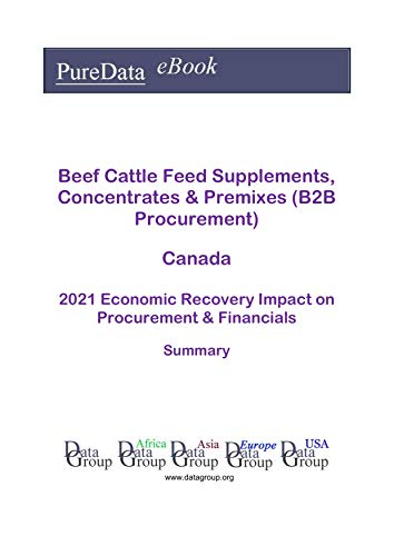 Beef Cattle Feed Supplements, Concentrates & Premixes (B2B Procurement) Canada Summary: 2021 Economic Recovery Impact on Revenues & Financials