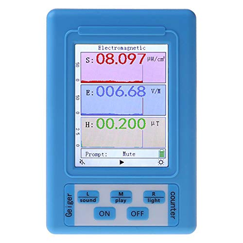 SYXZ - Detector de radiación electromagnética profesional