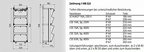 Mennekes Steckdosen-Kombination 940008 AMAXX AMAXX CEE-Steckdosen-Kombination 4015394223580