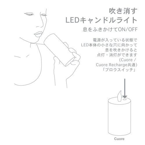 DICLASSE(ディクラッセ)『Cuore(クオーレ)LEDキャンドル』