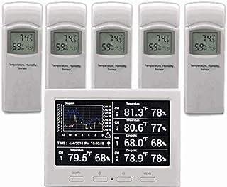 دماسنج دماسنج بی سیم WS-3000-X5 بی سیم با ورود به سیستم ، نمودار ، هشدار ، ساعت کنترل شده رادیویی با 5 سنسور از راه دور ، سفید