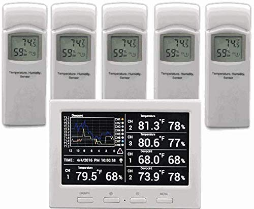 Ambient Weather WS-3000-X5 Thermo-Hygrometer Wireless Monitor w/ 5 Remote Sensors - Logging, Graphing, Alarming, Radio Controlled Clock
