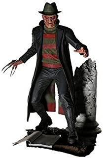 NECA Cult Classics New Nightmare Freddy 7