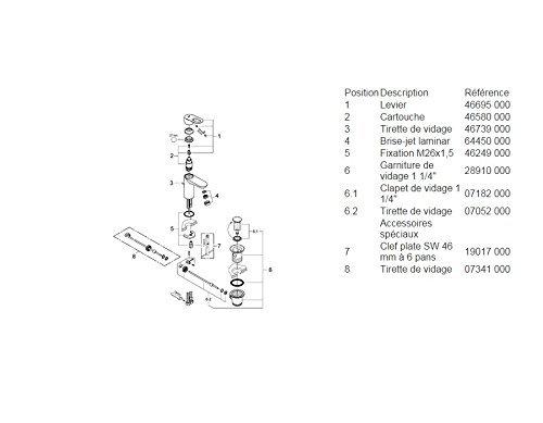 Grohe BauLoop – Grifo de lavabo 1/2″, Tamaño S, color cromo (Ref.23335000)