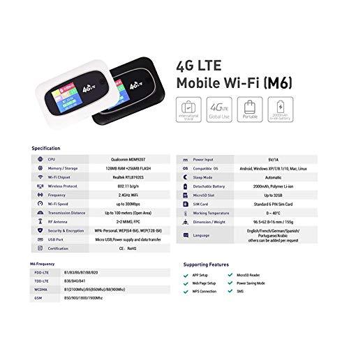 Senmubery 4G LTE 300Mbps WiFi Router Tragbarer 3 / 4G LTE Mobiler Hotspot Auto WiFi Router SIM für Europa Asien Afrika Wei? Entsperrt