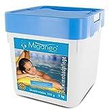 Miganeo® 5 kg Multitabs 200g, für Pool,5 in 1 Chlor, Ph, Alegezid,Flockung (5 kg)