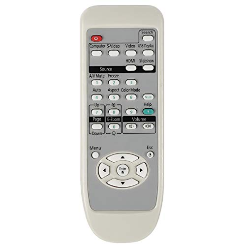 HONONJO 1491616 Remote Control for …