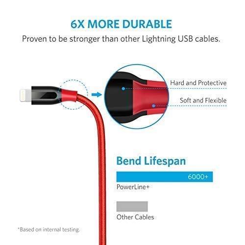Anker Powerline+ [2-Pack] 0,9m Apple iPhone iPad Ladekabel [Aramidfasern & Doppleter Nylonummantelung] für iPhone XS/XS Max/XR/X/ 8/8 Plus/ 7/7 Plus/ 6s/ 6/6 Plus/ 5s/ 5/ iPad und mehr (Rot)