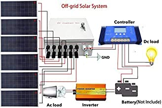 ECO LLC 900W 24V Complete Off Grid Solar System Kit Include 6X 150W Solar Panel and 1500W Inverter AC 110V and 6 String Combiner Box and 60A Solar Charge Controller