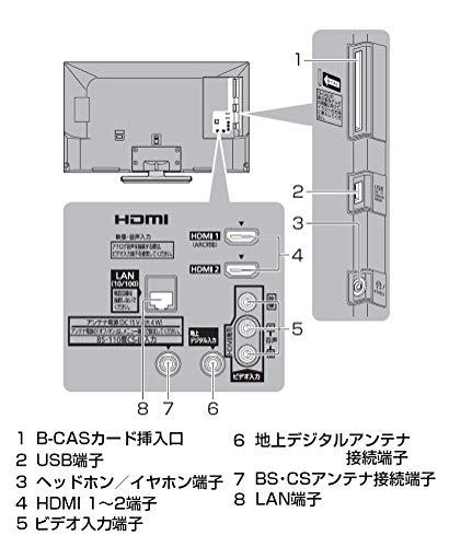 『パナソニック 24V型 ARC対応 液晶 テレビ VIERA TH-24G300』の5枚目の画像